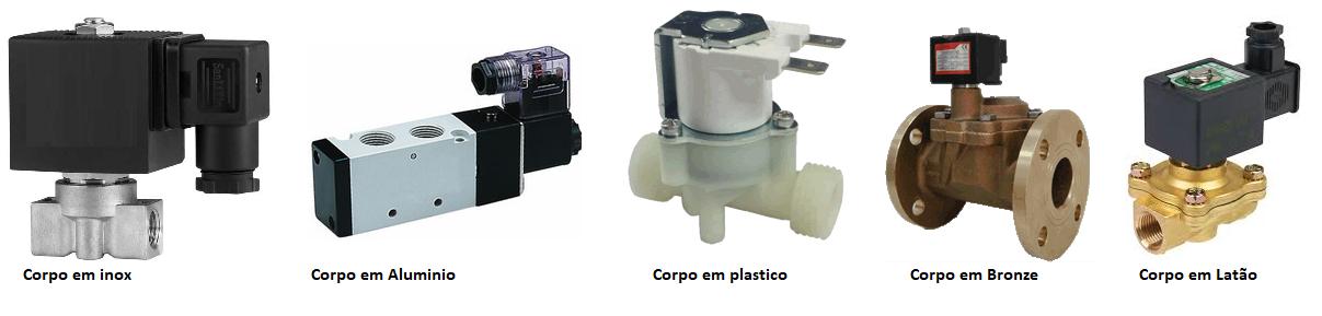Materiais de construções da válvula solenoide