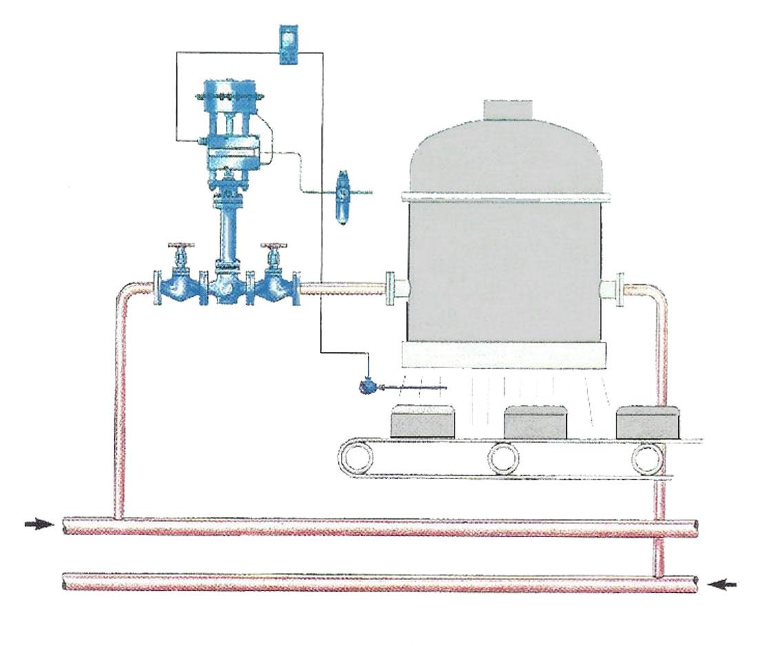 valvula de controle para óleo termico