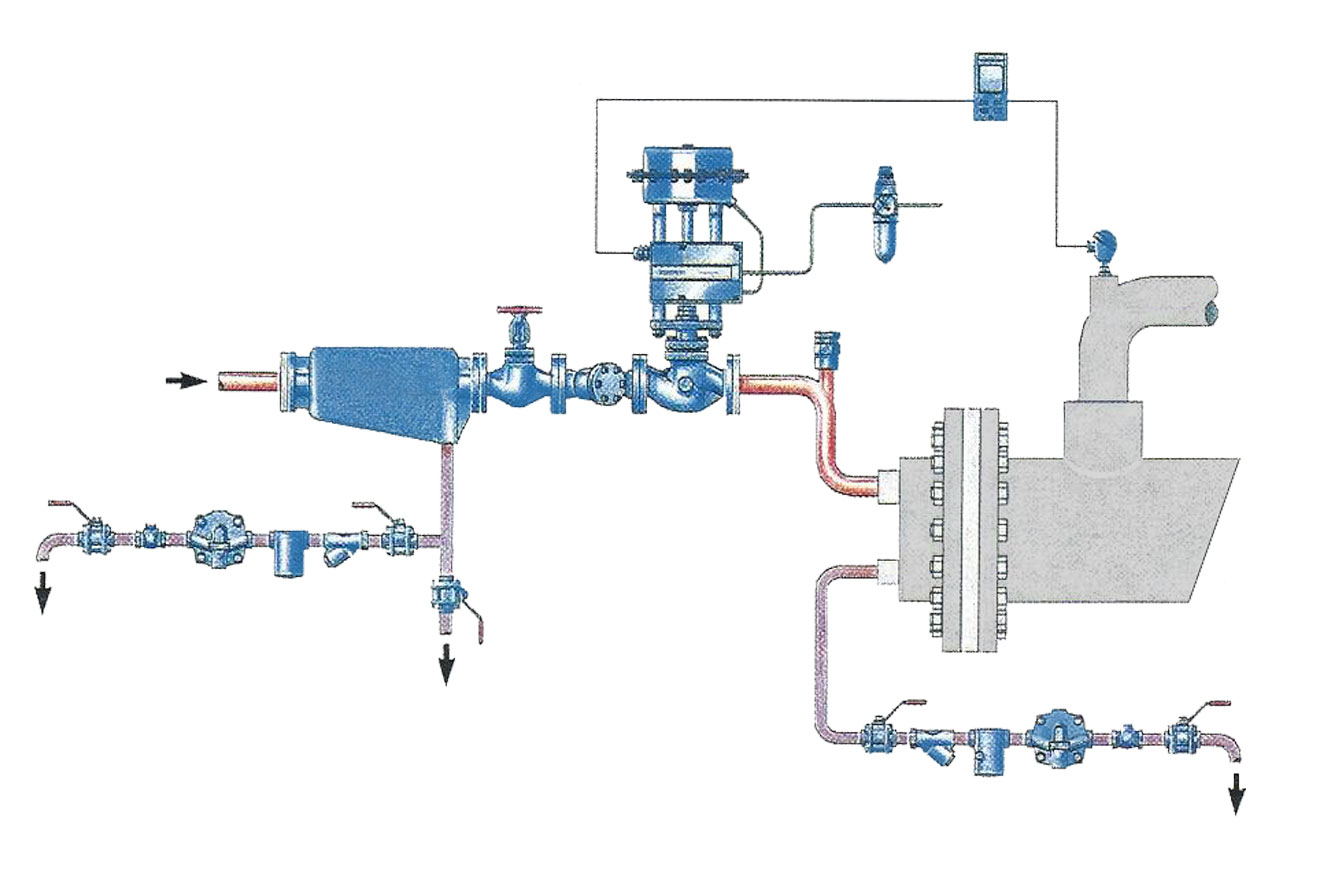 válvula de controle para temperatura