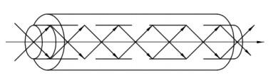 Fibra Ótica Multímodo