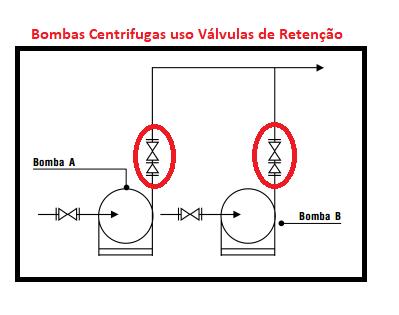 Instalação Válvula Retenção em Bomba