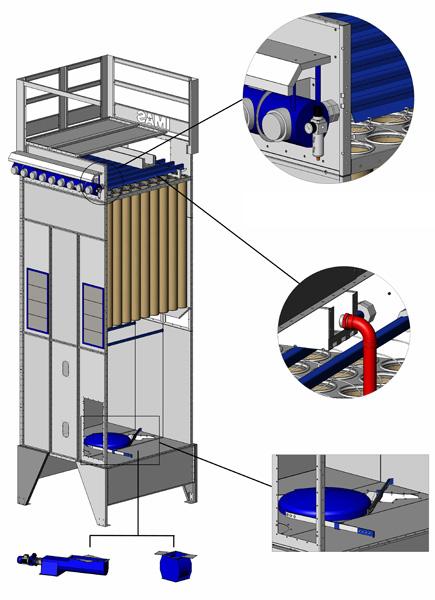 Tipos equipamento filtro manga