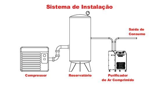 secador-esquema