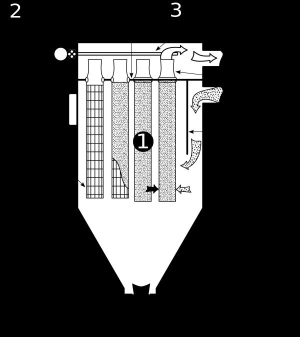 sistema tipico filtro de manga